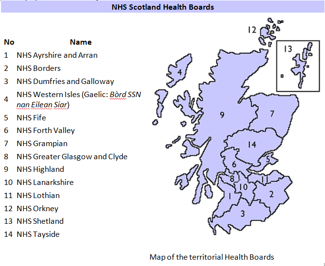 NHS Scotland Health Boards