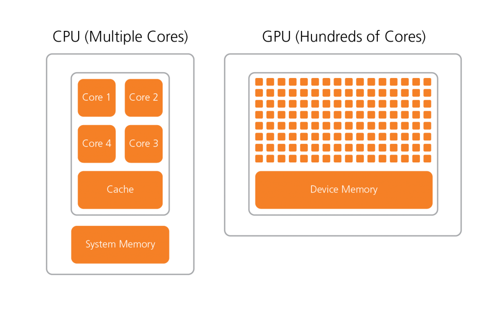 CPU-GPU Ultrasound Illustrator